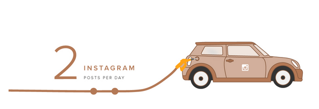 Instagram socialwiin